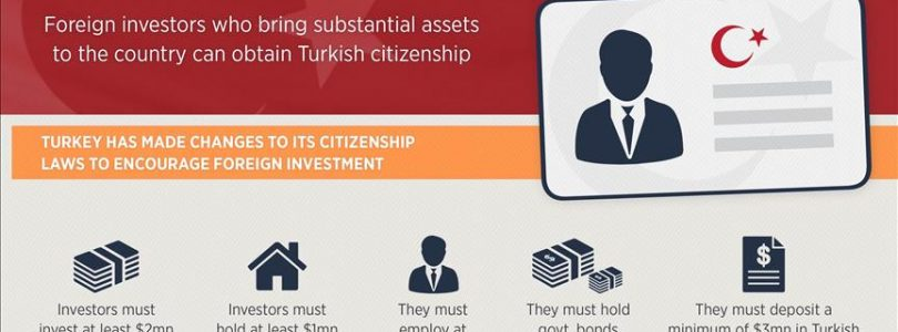 New Turkish citizenship rules to encourage investment